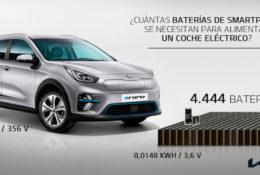 Diferencias entre las baterías de un smartphone y un coche eléctrico