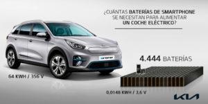 ¿En qué se diferencia la batería de un smartphone de la de un coche eléctrico?